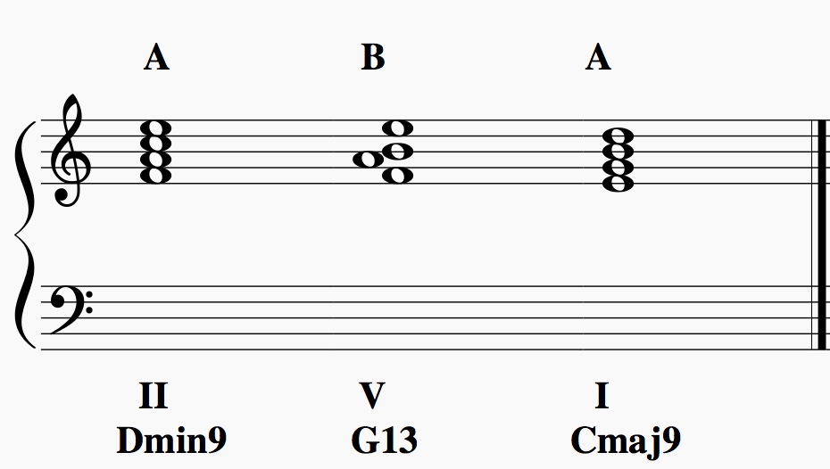 A and B Voicings for Jazz Piano - Jazz Piano Lessons Online