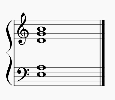 So What Chords Jazz Piano Lessons Online